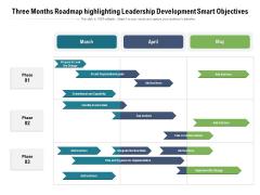 Three Months Roadmap Highlighting Leadership Development Smart Objectives Designs