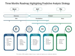 Three Months Roadmap Highlighting Predictive Analysis Strategy Template