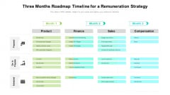 Three Months Roadmap Timeline For A Remuneration Strategy Designs