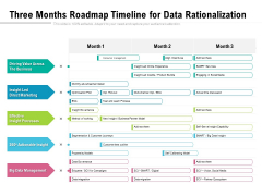 Three Months Roadmap Timeline For Data Rationalization Template