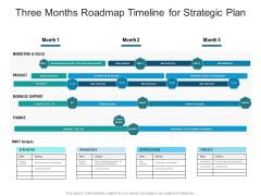Three Months Roadmap Timeline For Strategic Plan Topics