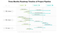 Three Months Roadmap Timeline Of Project Pipeline Template