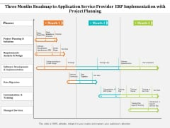 Three Months Roadmap To Application Service Provider ERP Implementation With Project Planning Summary