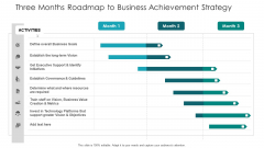 Three Months Roadmap To Business Achievement Strategy Ppt Summary Deck PDF