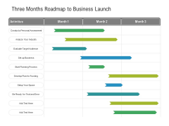 Three Months Roadmap To Business Launch Structure