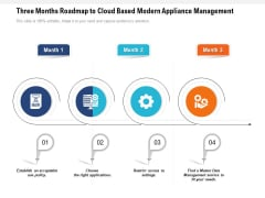 Three Months Roadmap To Cloud Based Modern Appliance Management Information