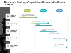 Three Months Roadmap To Corporate Social Accountabilities Roadmap Strategies Demonstration