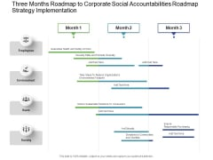 Three Months Roadmap To Corporate Social Accountabilities Roadmap Strategy Implementation Designs
