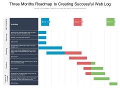 Three Months Roadmap To Creating Successful Web Log Infographics