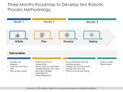 Three Months Roadmap To Develop Test Robotic Process Methodology Information