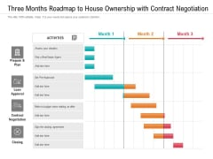Three Months Roadmap To House Ownership With Contract Negotiation Formats