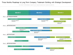 Three Months Roadmap To Long Term Company Trademark Building With Strategic Development Clipart
