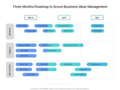 Three Months Roadmap To Scrum Business Value Management Microsoft