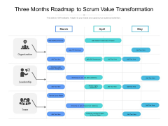 Three Months Roadmap To Scrum Value Transformation Icons