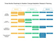 Three Months Roadmap To Weather Change Adaptation Research Planning Ideas