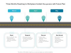 Three Months Roadmap To Workplace Incident Recuperation With Future Plan Infographics