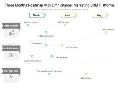 Three Months Roadmap With Omnichannel Marketing CRM Platforms Graphics