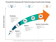 Three Months Roadmap With Predictive Analysis Transformation Strategy Infographics