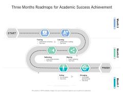 Three Months Roadmaps For Academic Success Achievement Icons