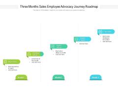 Three Months Sales Employee Advocacy Journey Roadmap Infographics