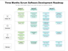Three Months Scrum Software Development Roadmap Designs