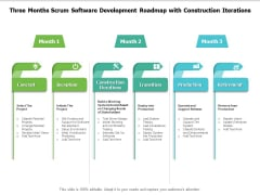 Three Months Scrum Software Development Roadmap With Construction Iterations Elements