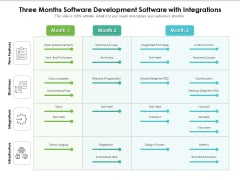 Three Months Scrum Software Development Software With Integrations Slides