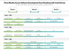 Three Months Scrum Software Development Team Roadmap With Code Review Structure