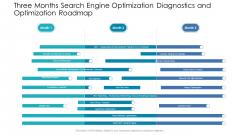 Three Months Search Engine Optimization Diagnostics And Optimization Roadmap Portrait