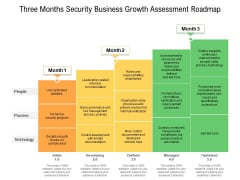Three Months Security Business Growth Assessment Roadmap Formats