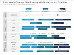 Three Months Strategic Plan Roadmap With Operations And Functions Introduction