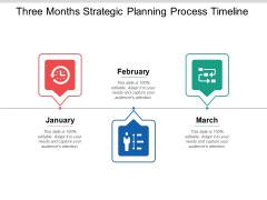 Three Months Strategic Planning Process Timeline Ppt PowerPoint Presentation Inspiration Slide Portrait