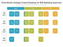 Three Months Strategic Product Roadmap For B2B Marketing Supervisor Formats