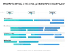 Three Months Strategy And Roadmap Agenda Plan For Business Innovation Brochure