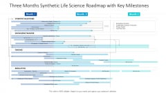 Three Months Synthetic Life Science Roadmap With Key Milestones Structure