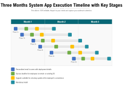 Three Months System App Execution Timeline With Key Stages Ppt PowerPoint Presentation Infographic Template Samples PDF