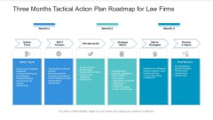 Three Months Tactical Action Plan Roadmap For Law Firms Summary