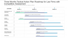 Three Months Tactical Action Plan Roadmap For Law Firms With Competitive Assessment Professional
