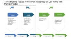 Three Months Tactical Action Plan Roadmap For Law Firms With Market Position Icons