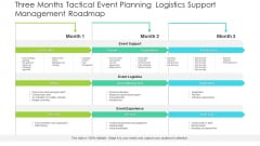 Three Months Tactical Event Planning Logistics Support Management Roadmap Template