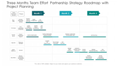 Three Months Team Effort Partnership Strategy Roadmap With Project Planning Background