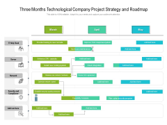 Three Months Technological Company Project Strategy And Roadmap Structure