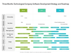 Three Months Technological Company Software Development Strategy And Roadmap Brochure