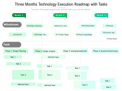 Three Months Technology Execution Roadmap With Tasks Clipart