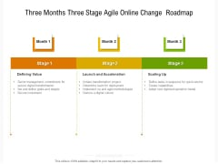 Three Months Three Stage Agile Online Change Roadmap Diagrams