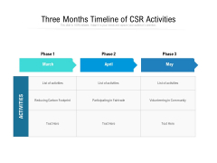 Three Months Timeline Of CSR Activities Ppt PowerPoint Presentation Infographic Template Demonstration PDF