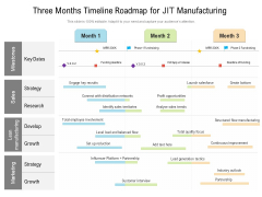 Three Months Timeline Roadmap For JIT Manufacturing Mockup