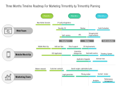 Three Months Timeline Roadmap For Marketing Trimonthly By Trimonthly Planning Guidelines
