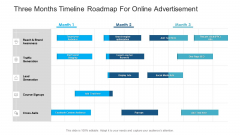 Three Months Timeline Roadmap For Online Advertisement Themes PDF