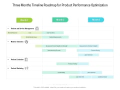 Three Months Timeline Roadmap For Product Performance Optimization Download